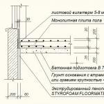 Работы по устройству бетонных полов